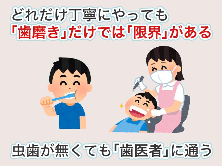 歯医者画像
